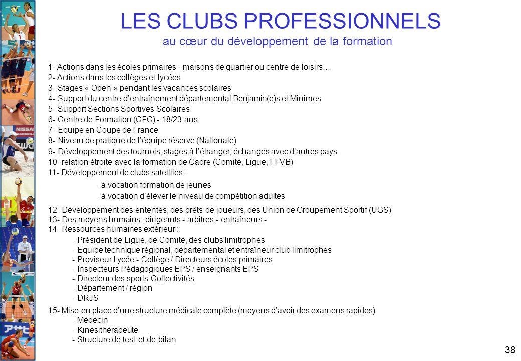LES CLUBS PROFESSIONNELS au cœur du développement de la formation