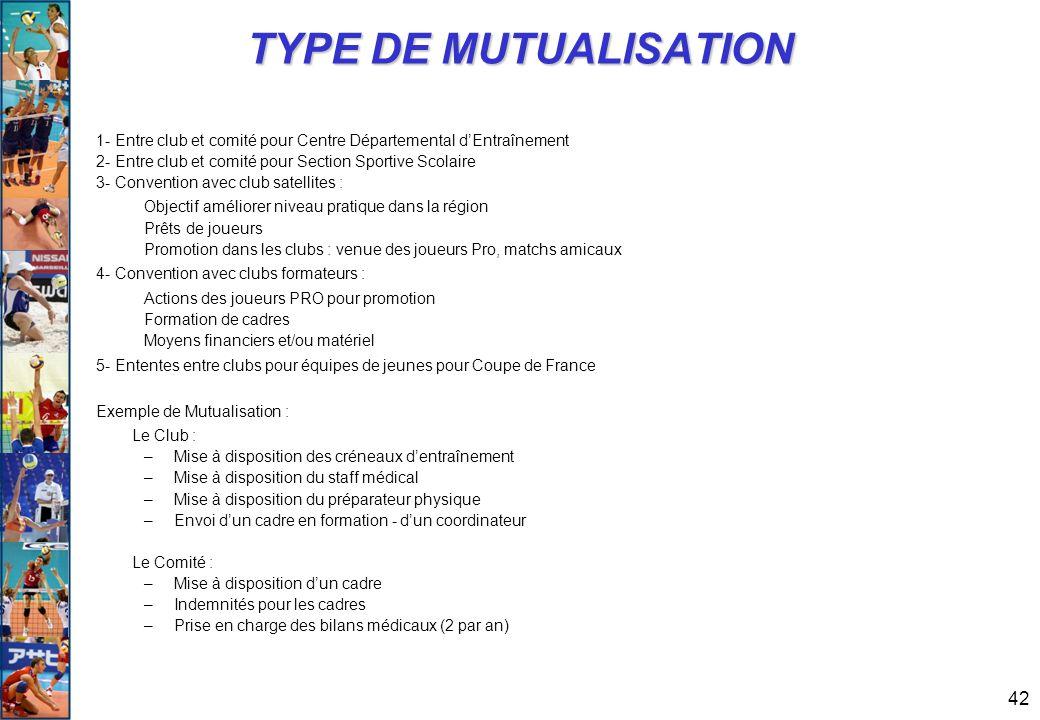 TYPE DE MUTUALISATION 1- Entre club et comité pour Centre Départemental d'Entraînement. 2- Entre club et comité pour Section Sportive Scolaire.