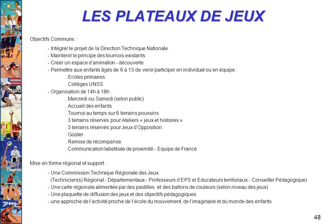 LES PLATEAUX DE JEUX Objectifs Communs :
