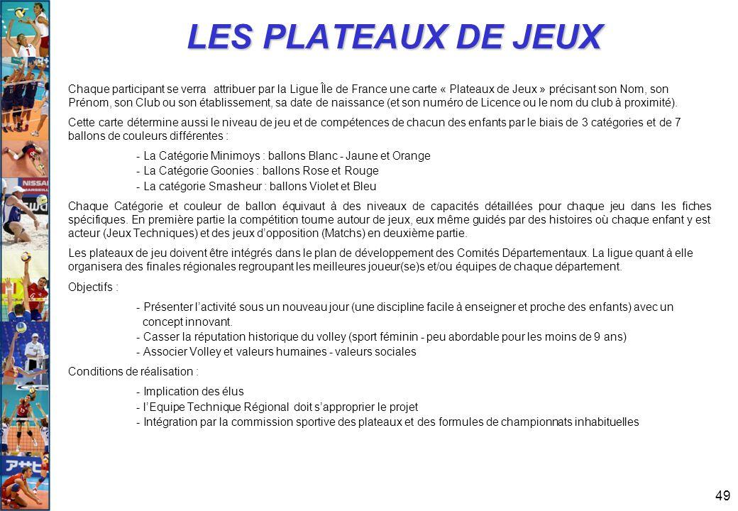 LES PLATEAUX DE JEUX