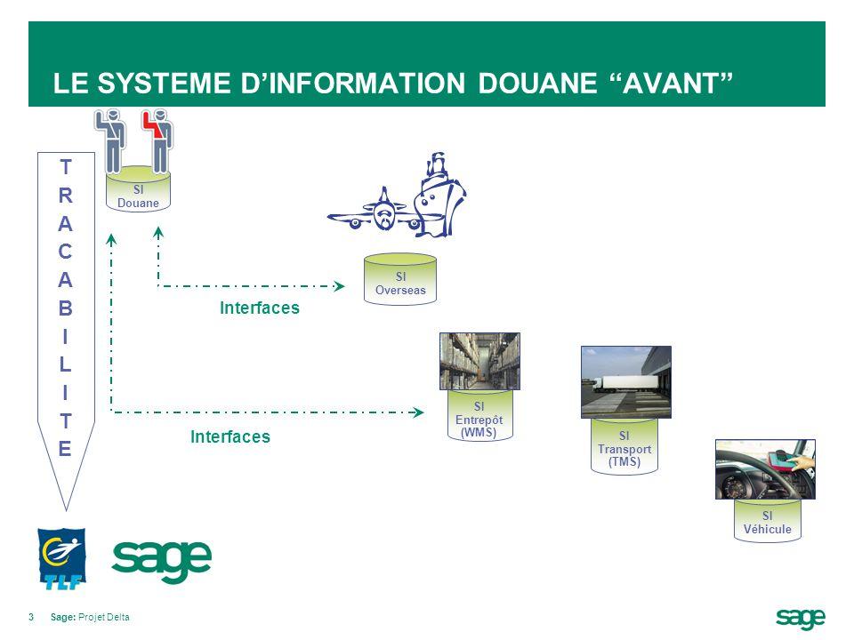 LE SYSTEME D'INFORMATION DOUANE AVANT