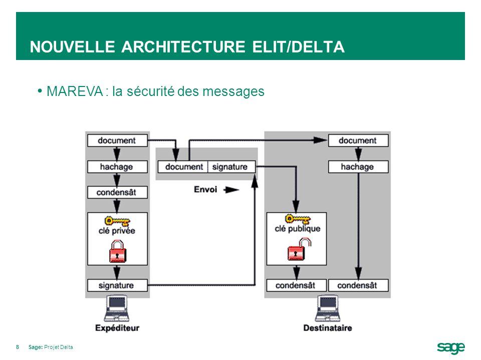 NOUVELLE ARCHITECTURE ELIT/DELTA