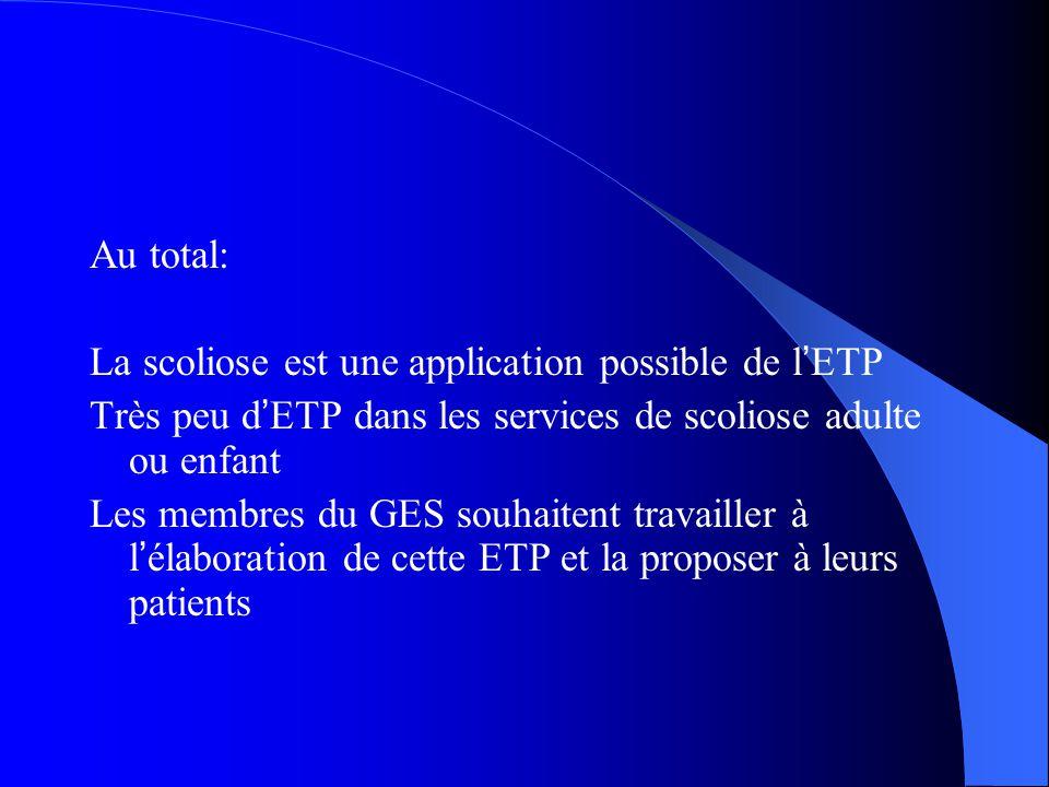 Au total: La scoliose est une application possible de l'ETP. Très peu d'ETP dans les services de scoliose adulte ou enfant.