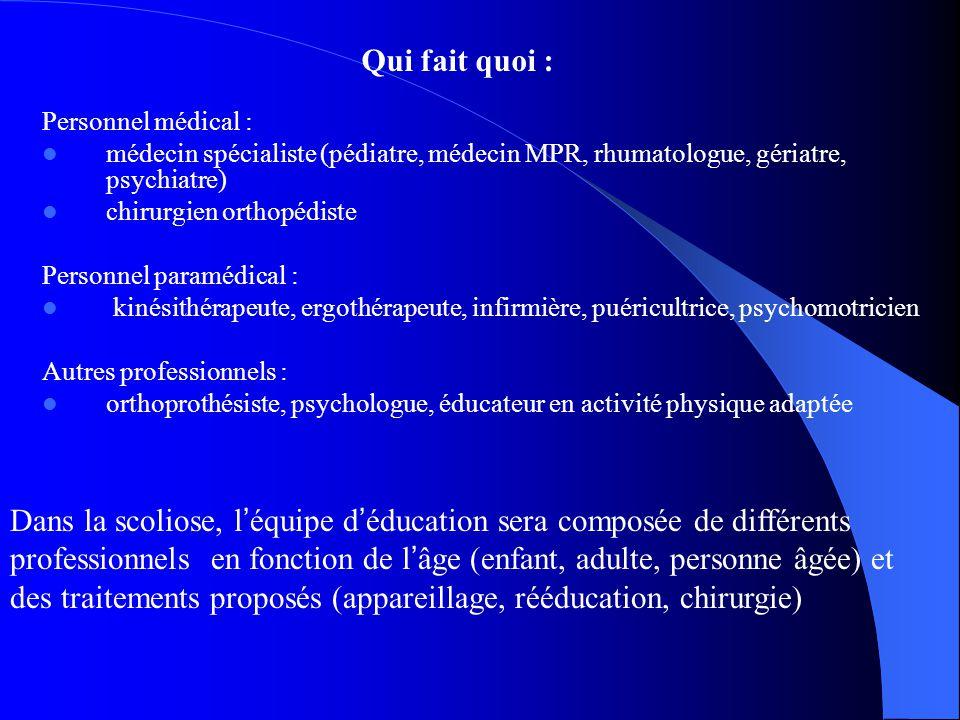 Qui fait quoi : Personnel médical : médecin spécialiste (pédiatre, médecin MPR, rhumatologue, gériatre, psychiatre)