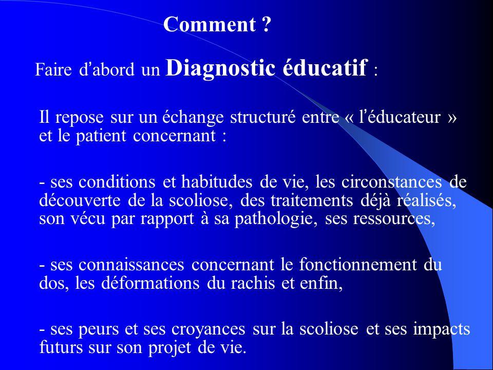 Comment Faire d'abord un Diagnostic éducatif :