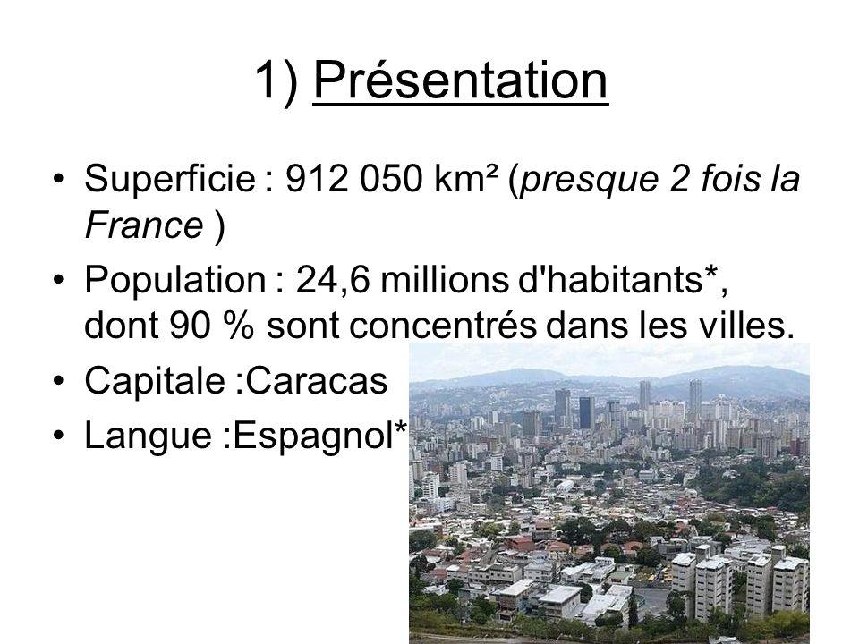 1) Présentation Superficie : 912 050 km² (presque 2 fois la France )
