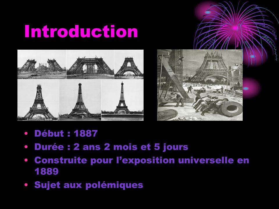 Introduction Début : 1887 Durée : 2 ans 2 mois et 5 jours
