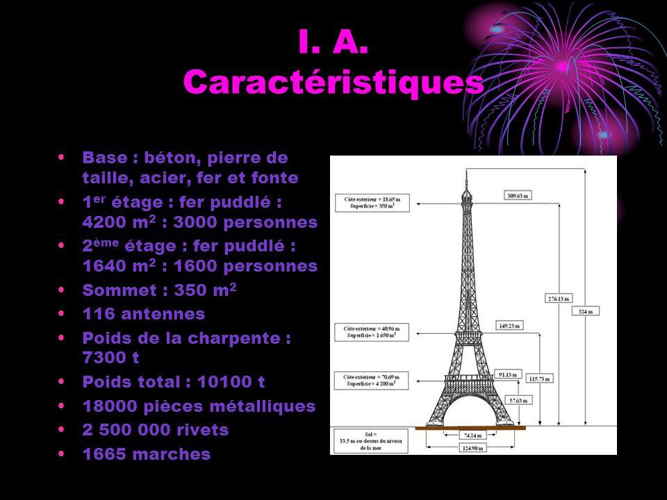 I. A. Caractéristiques Base : béton, pierre de taille, acier, fer et fonte. 1er étage : fer puddlé : 4200 m2 : 3000 personnes.