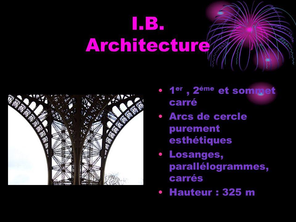 I.B. Architecture 1er , 2éme et sommet carré