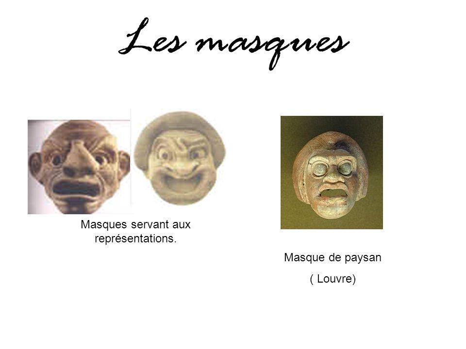 Masques servant aux représentations.