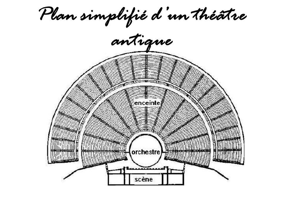 Plan simplifié d'un théâtre antique