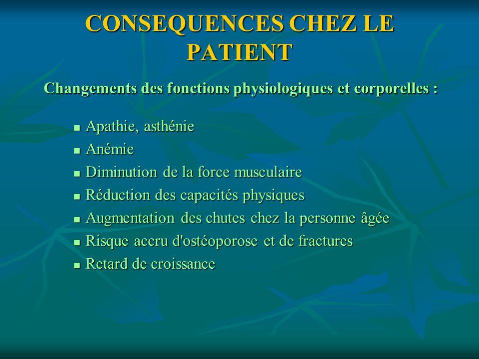 CONSEQUENCES CHEZ LE PATIENT