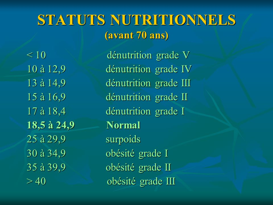 STATUTS NUTRITIONNELS (avant 70 ans)