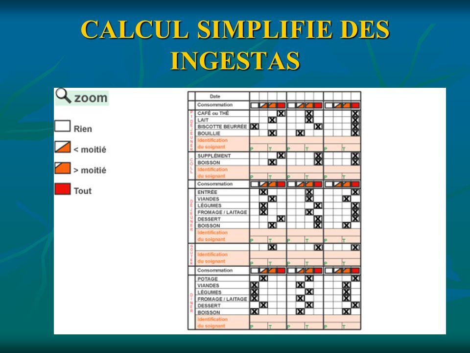 CALCUL SIMPLIFIE DES INGESTAS