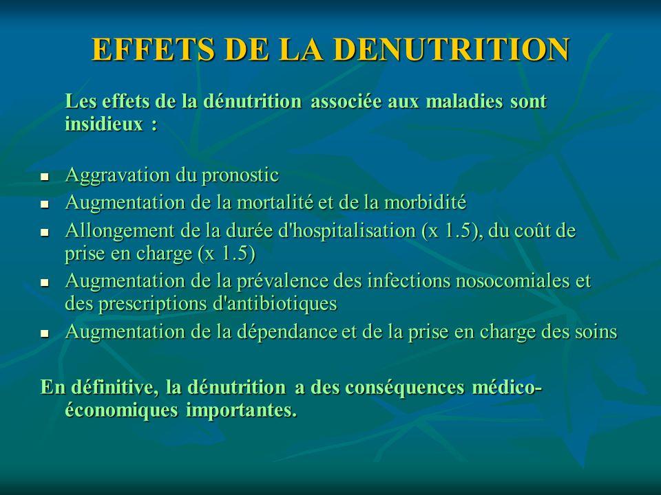 EFFETS DE LA DENUTRITION