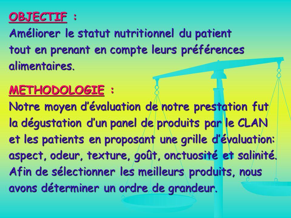 OBJECTIF : Améliorer le statut nutritionnel du patient. tout en prenant en compte leurs préférences.