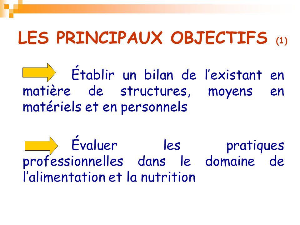 LES PRINCIPAUX OBJECTIFS (1)