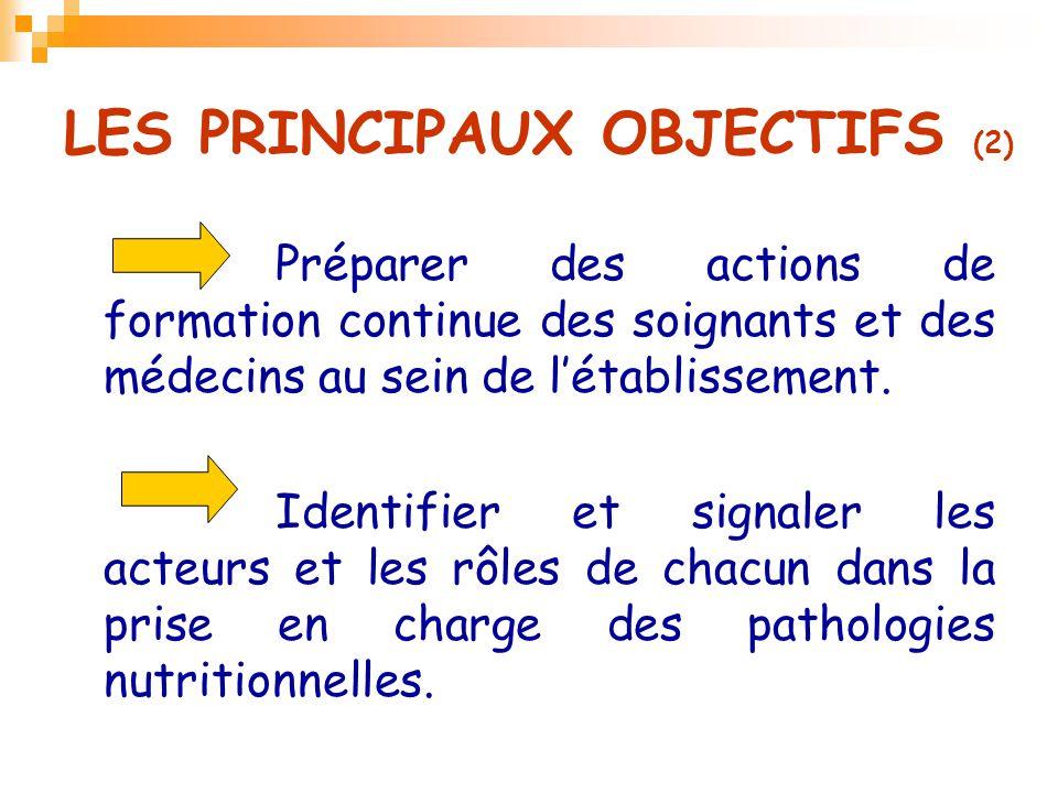 LES PRINCIPAUX OBJECTIFS (2)
