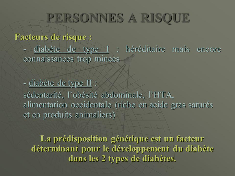 PERSONNES A RISQUE Facteurs de risque :