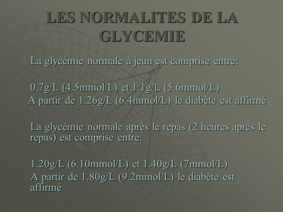 LES NORMALITES DE LA GLYCEMIE