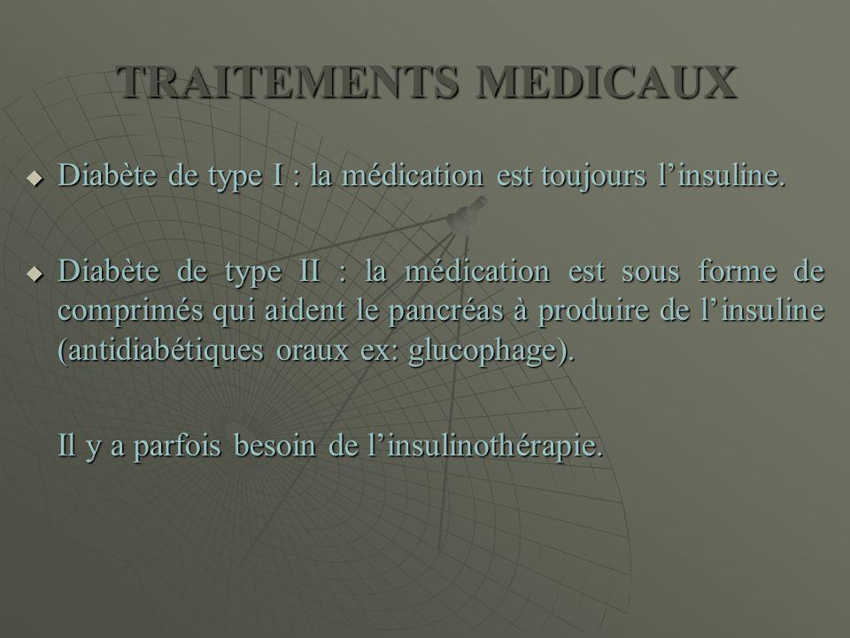 TRAITEMENTS MEDICAUX Diabète de type I : la médication est toujours l'insuline.