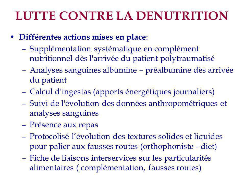 LUTTE CONTRE LA DENUTRITION
