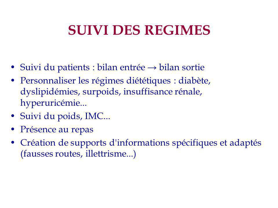 SUIVI DES REGIMES Suivi du patients : bilan entrée → bilan sortie