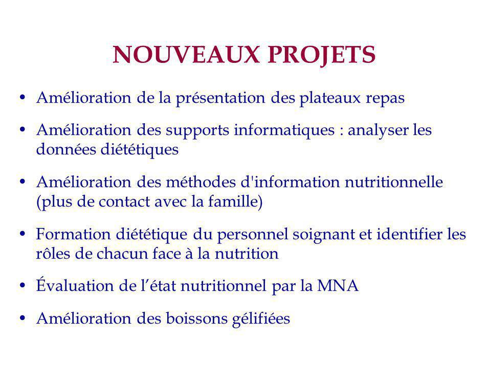 NOUVEAUX PROJETS Amélioration de la présentation des plateaux repas