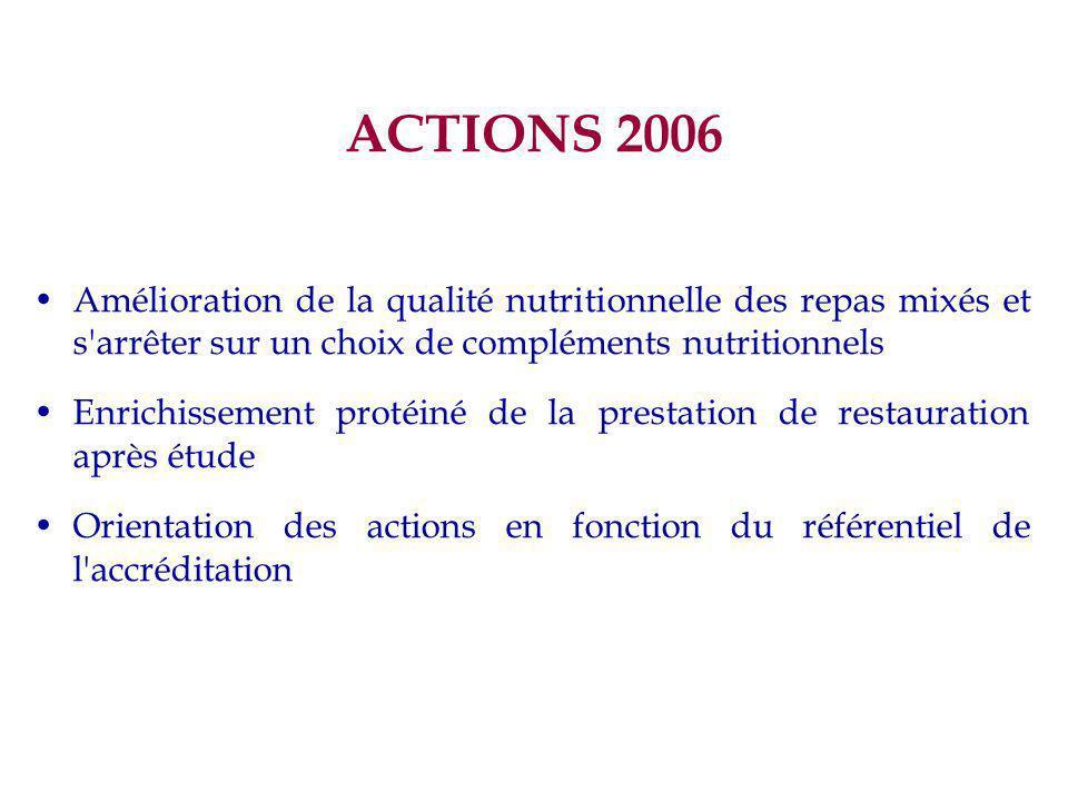 ACTIONS 2006 Amélioration de la qualité nutritionnelle des repas mixés et s arrêter sur un choix de compléments nutritionnels.