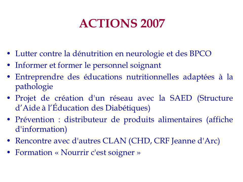 ACTIONS 2007 Lutter contre la dénutrition en neurologie et des BPCO