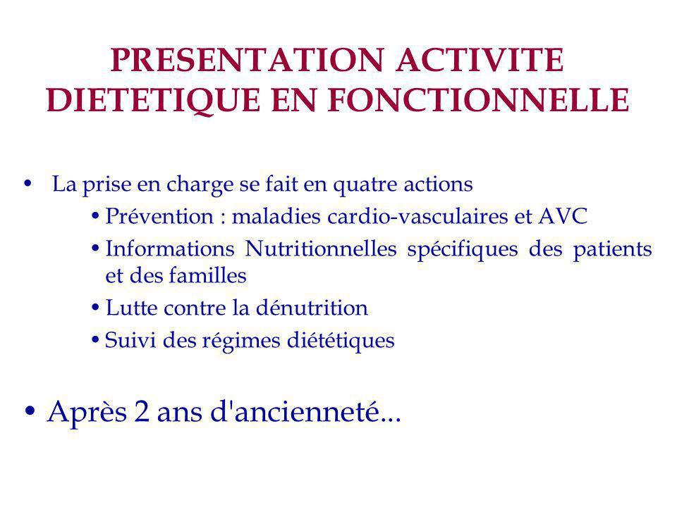 PRESENTATION ACTIVITE DIETETIQUE EN FONCTIONNELLE