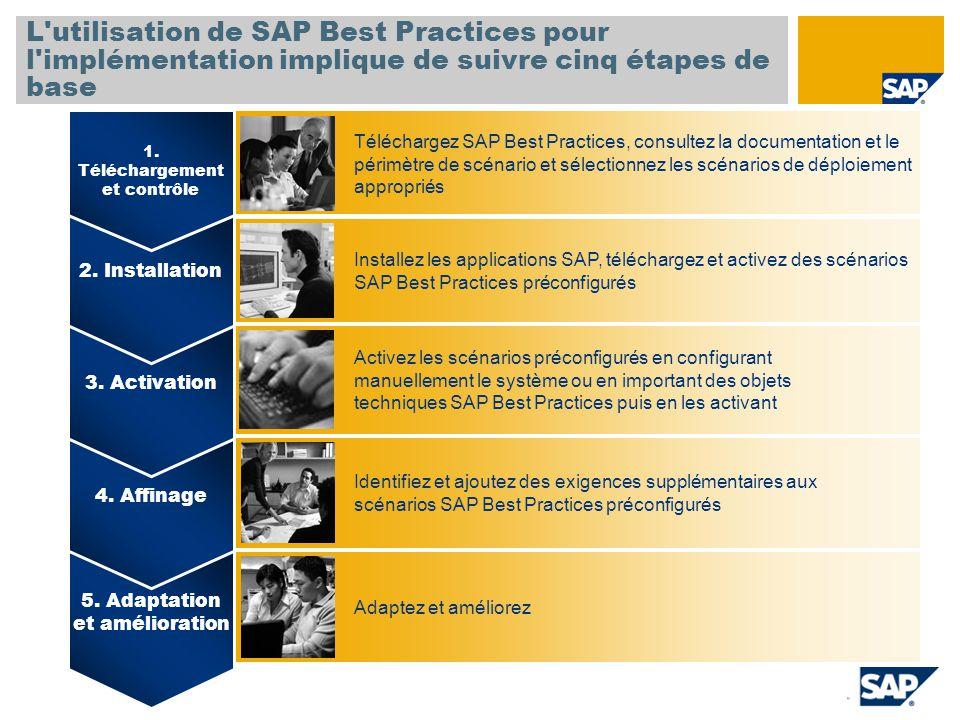 SAP TechEd '04 L utilisation de SAP Best Practices pour l implémentation implique de suivre cinq étapes de base.