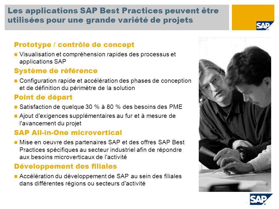 SAP TechEd '04 Les applications SAP Best Practices peuvent être utilisées pour une grande variété de projets.