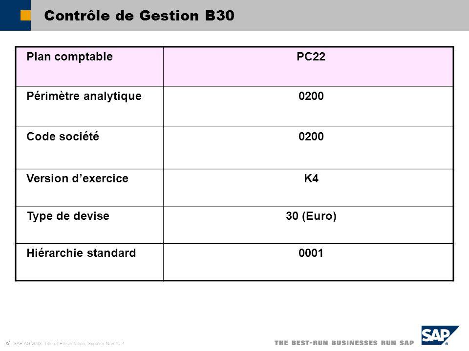 Contrôle de Gestion B30 Plan comptable PC22 Périmètre analytique 0200