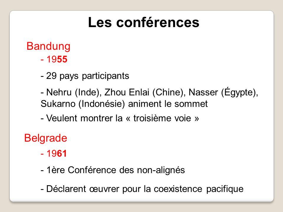 Les conférences Bandung Belgrade - 1955 - 29 pays participants