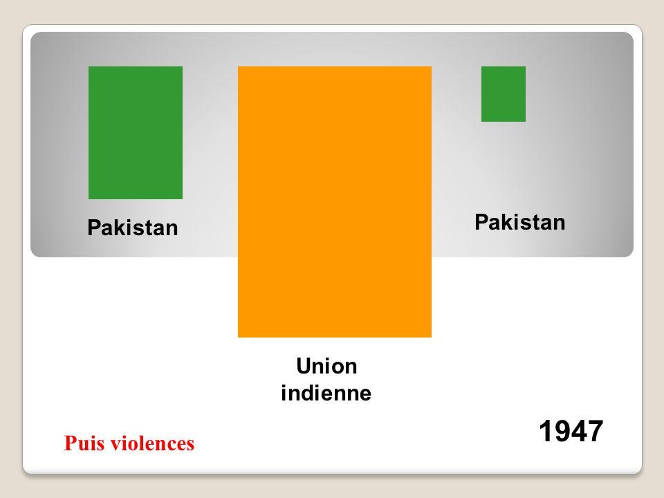 Pakistan Pakistan Union indienne 1947 Puis violences