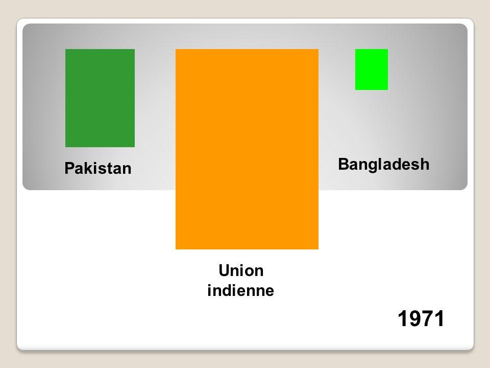 Bangladesh Pakistan Union indienne 1971