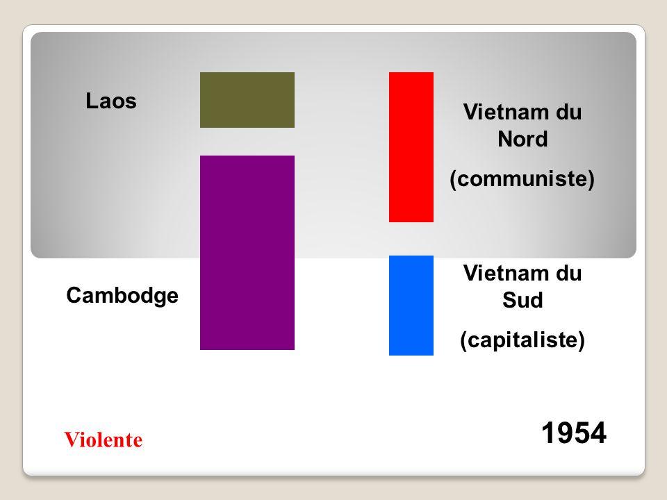 1954 Laos Vietnam du Nord (communiste) Vietnam du Sud Cambodge