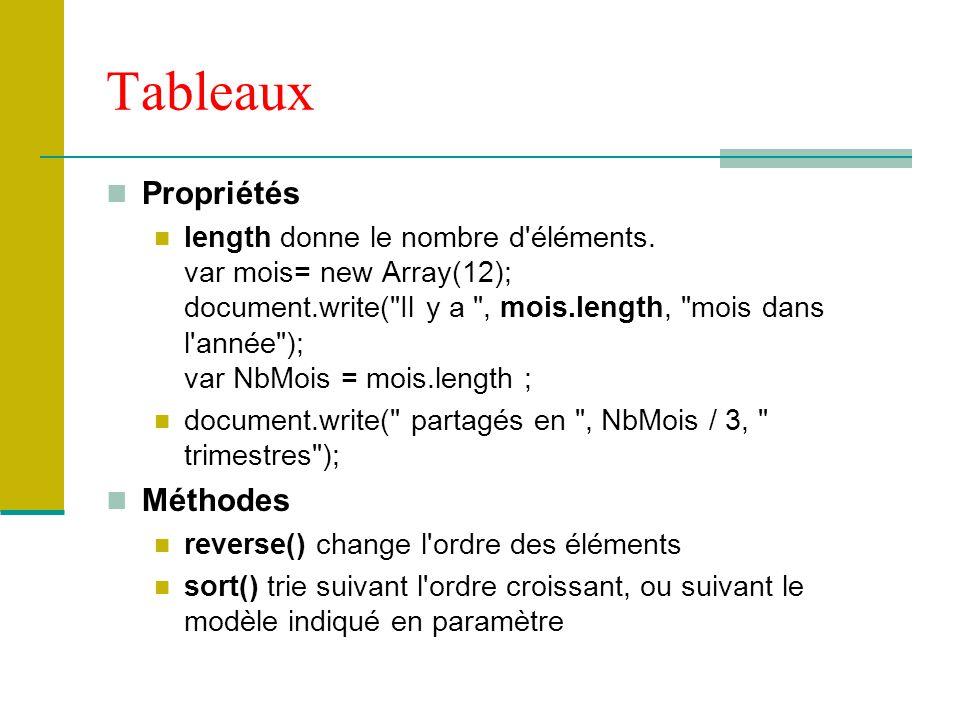 Tableaux Propriétés Méthodes