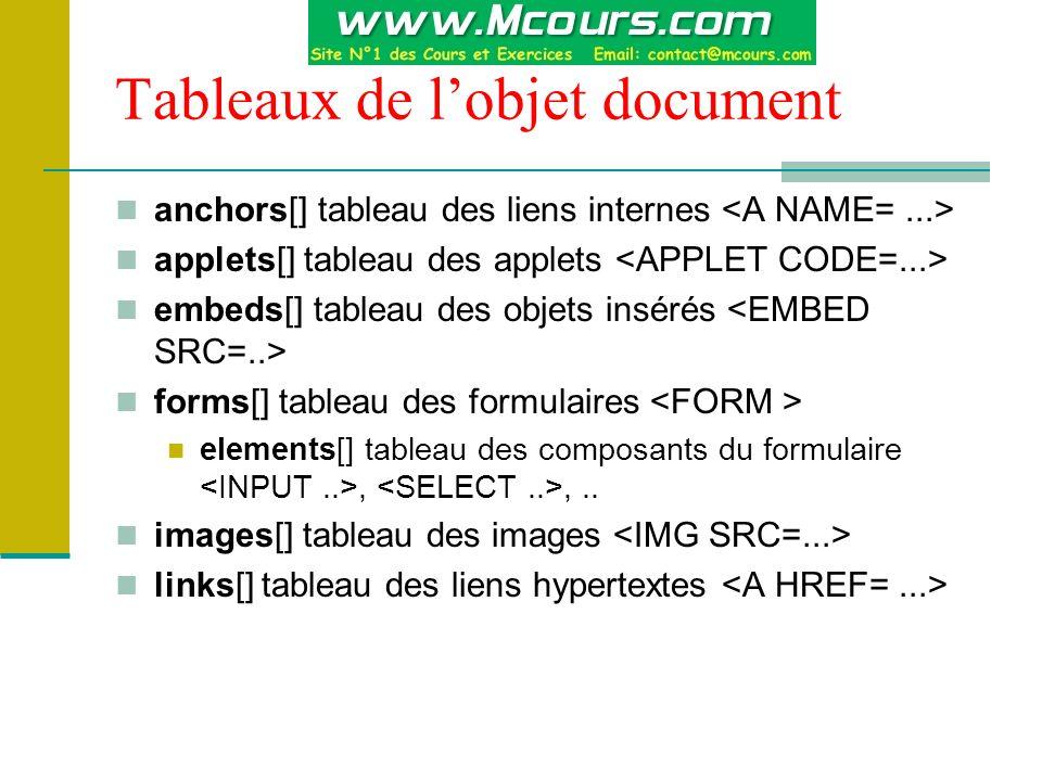Tableaux de l'objet document