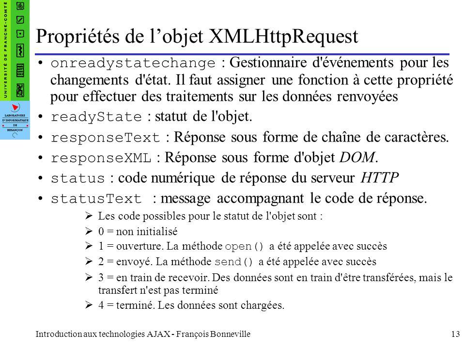 Propriétés de l'objet XMLHttpRequest