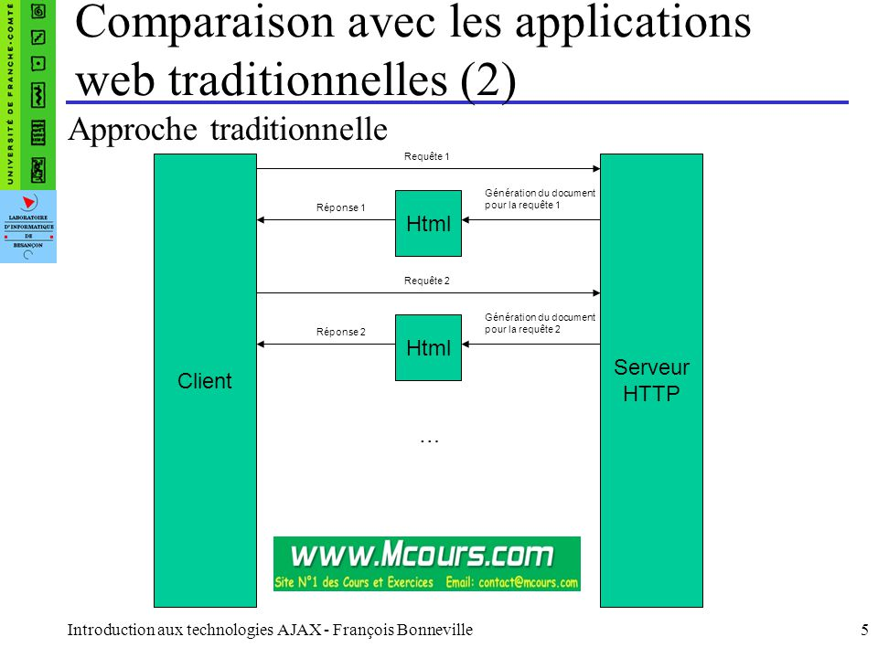 Comparaison avec les applications web traditionnelles (2)