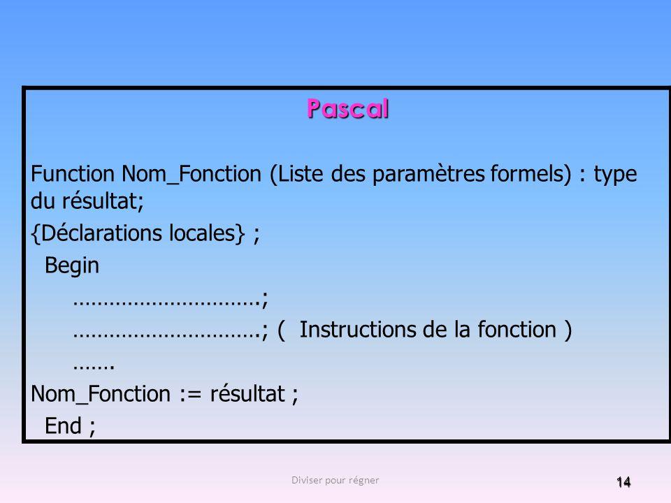 Pascal Function Nom_Fonction (Liste des paramètres formels) : type du résultat; {Déclarations locales} ;