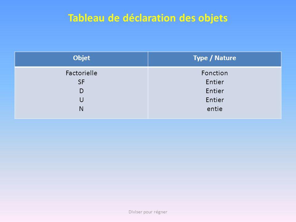 Tableau de déclaration des objets