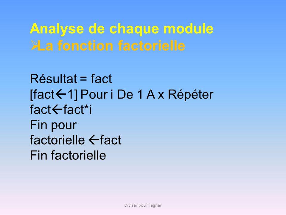 Analyse de chaque module La fonction factorielle