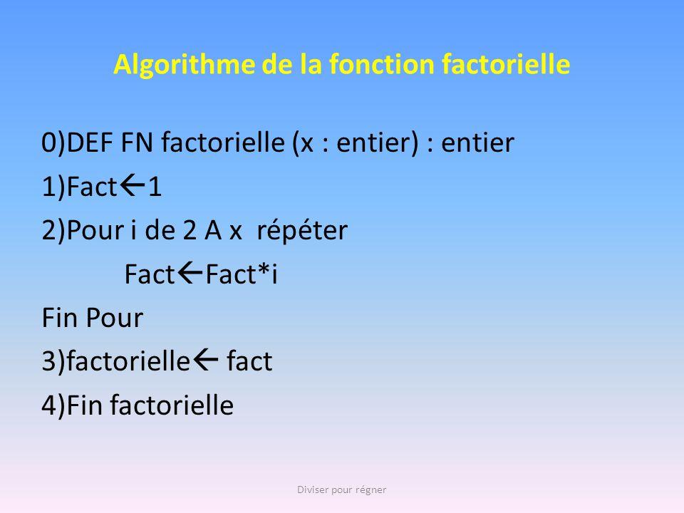 Algorithme de la fonction factorielle