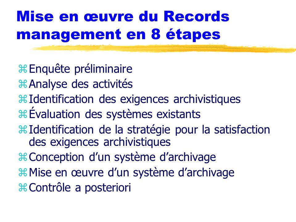 Mise en œuvre du Records management en 8 étapes