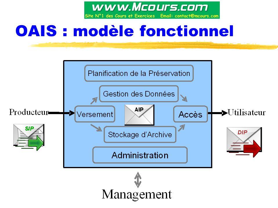 OAIS : modèle fonctionnel