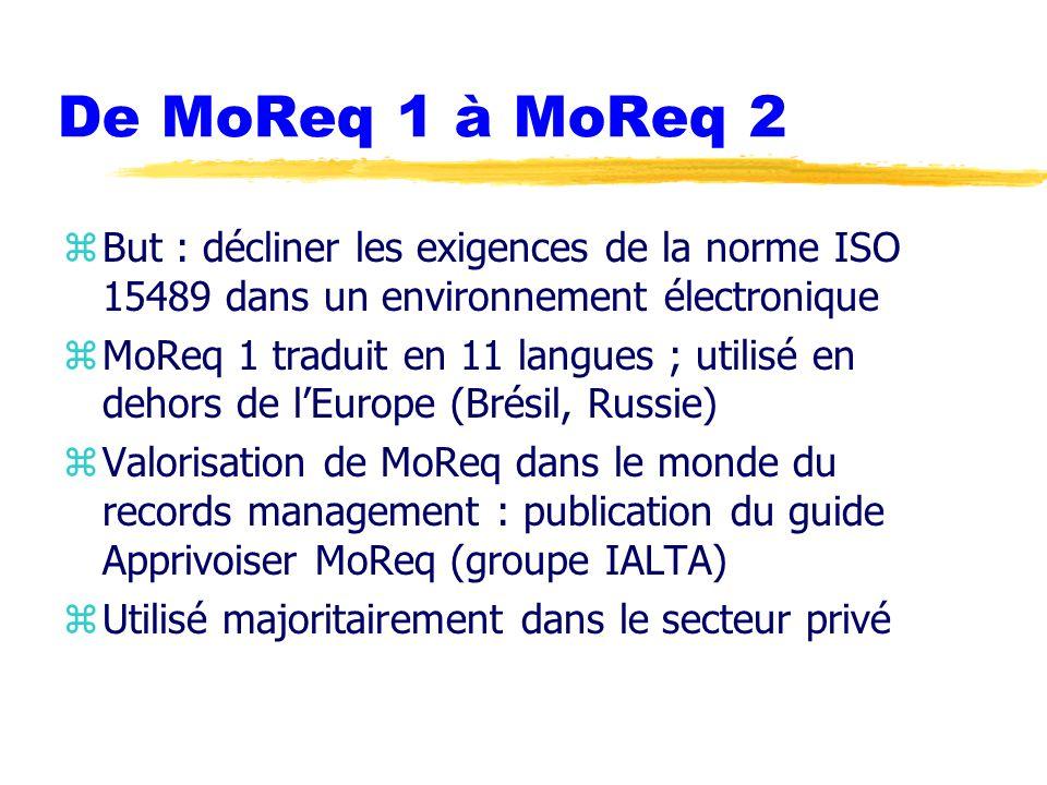De MoReq 1 à MoReq 2 But : décliner les exigences de la norme ISO 15489 dans un environnement électronique.