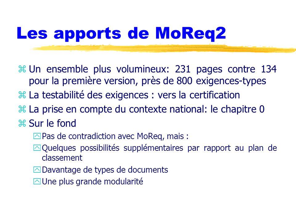 Les apports de MoReq2 Un ensemble plus volumineux: 231 pages contre 134 pour la première version, près de 800 exigences-types.